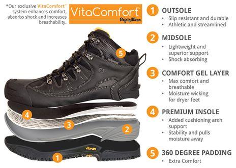 vitacomfort-image
