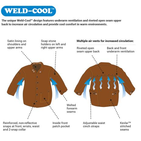 Steiner Weld-Cool Leather Welding Jacket 9214 Design