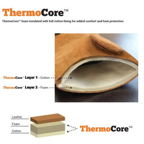 steiner-shoulder-split-cowhide-stick-welding-gloves-21918-design.jpg